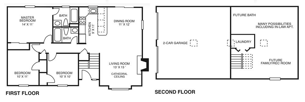 Flexible-Floorplan