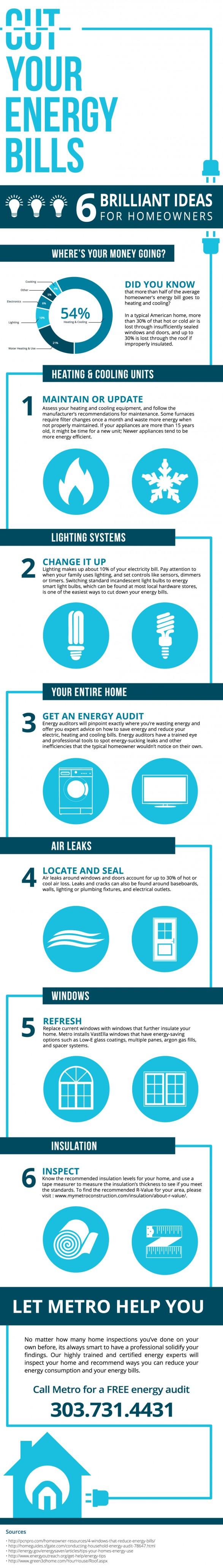 6 Brilliant Ways to Cut Energy Bills