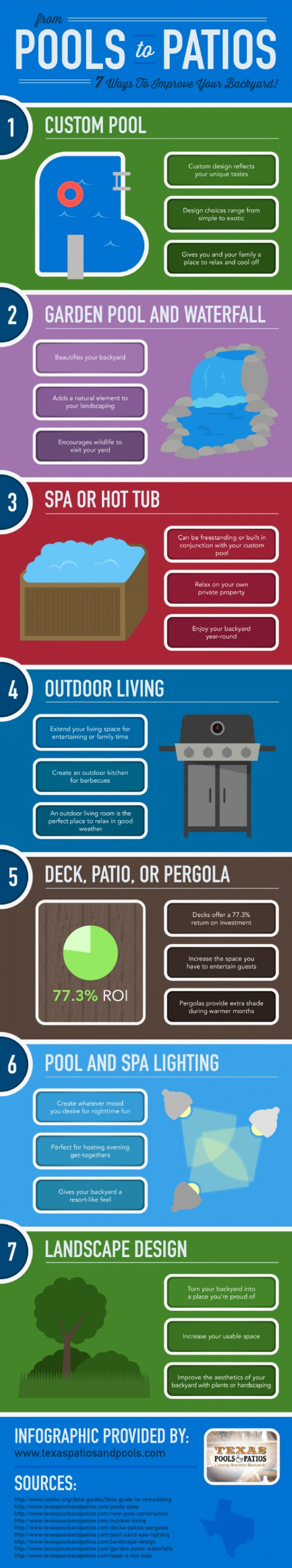 From Pools to Patios, 7 Ways to Improve Your Backyard!