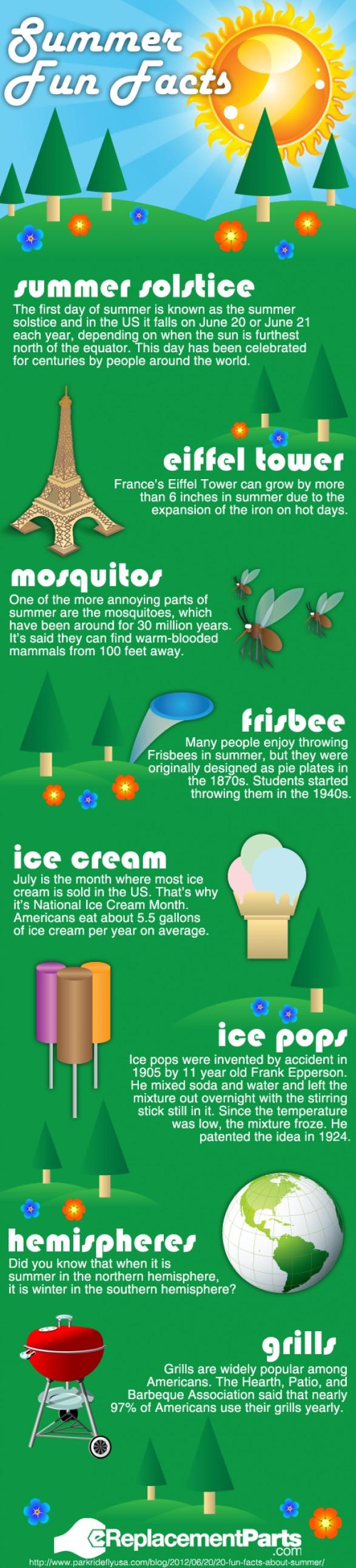 Summer Fun Facts